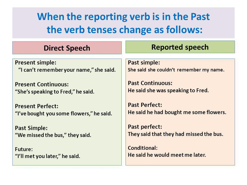 Reported Statements To report statements we use a reporting verb (say, tell, advise, explain, promise etc) followed by a that-clause. In spoken Englis