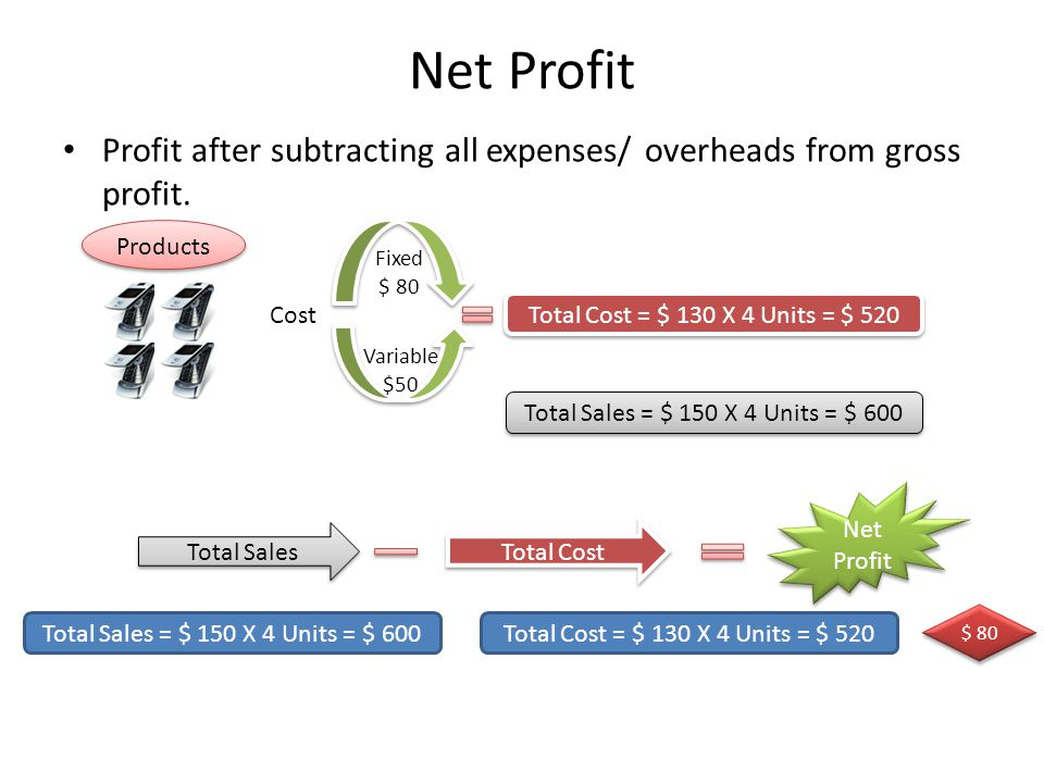 Net Profit Profit after subtracting all expenses/ overheads from gross profit.