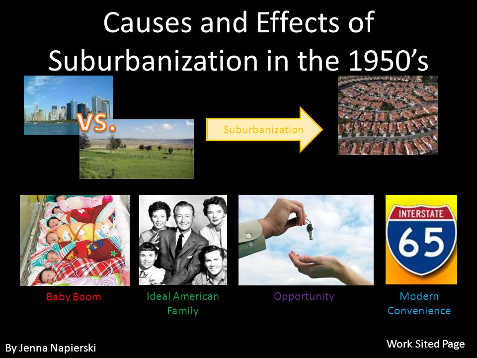 Suburbanization Baby Boom Ideal American Family OpportunityModern Convenience Work Sited Page Causes and Effects of Suburbanization in the 1950s By Jenna Napierski