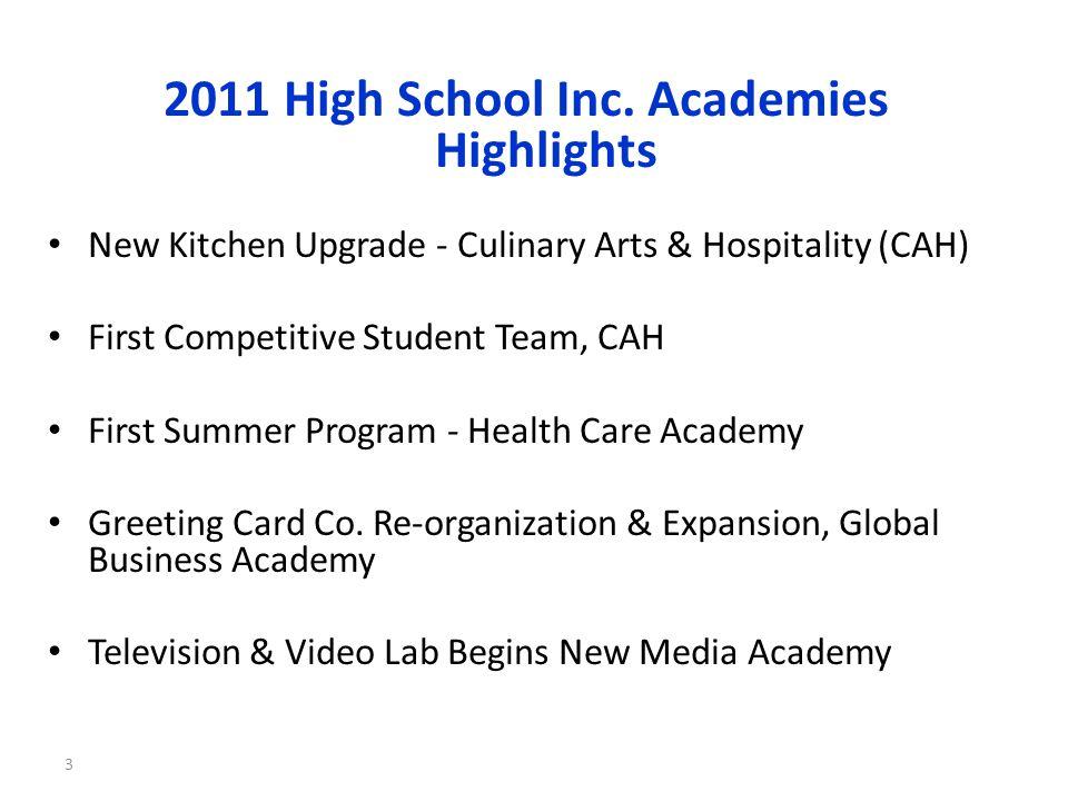 4 High School Inc.