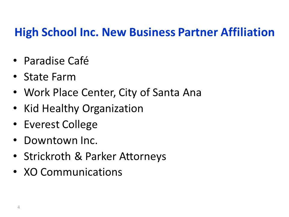 5 High School Inc.