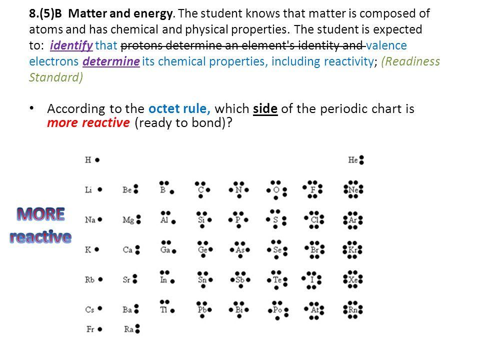 8.(5)B Matter and energy.