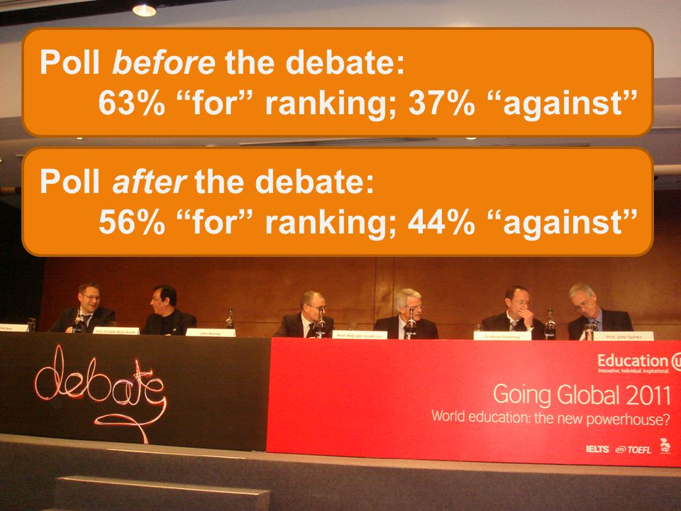 Poll before the debate: 63% for ranking; 37% against Poll after the debate: 56% for ranking; 44% against