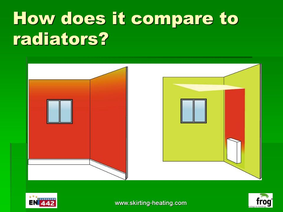 www.skirting-heating.com How does it compare to radiators?