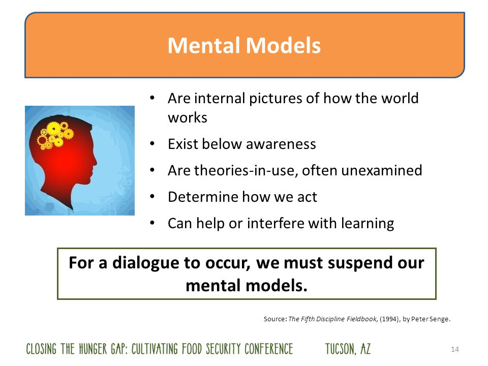 Mental Models Are internal pictures of how the world works Exist below awareness Are theories-in-use, often unexamined Determine how we act Can help or interfere with learning Source: The Fifth Discipline Fieldbook, (1994), by Peter Senge.