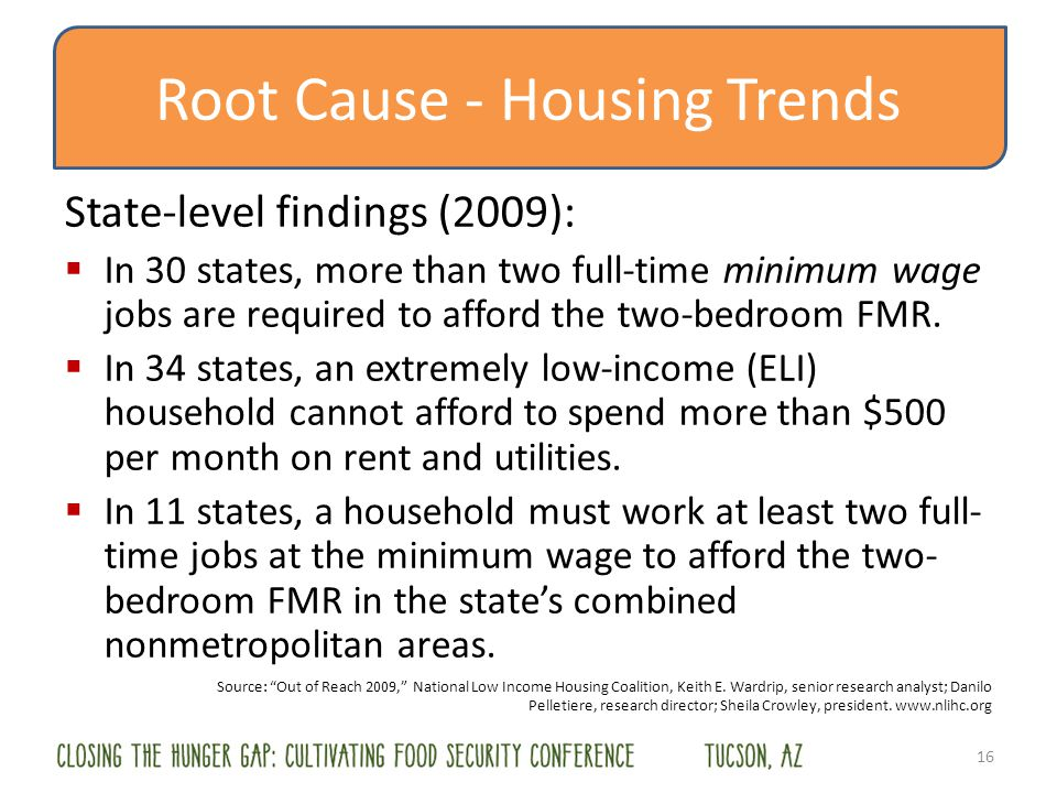 Root Cause - Housing Trends State-level findings (2009): In 30 states, more than two full-time minimum wage jobs are required to afford the two-bedroo