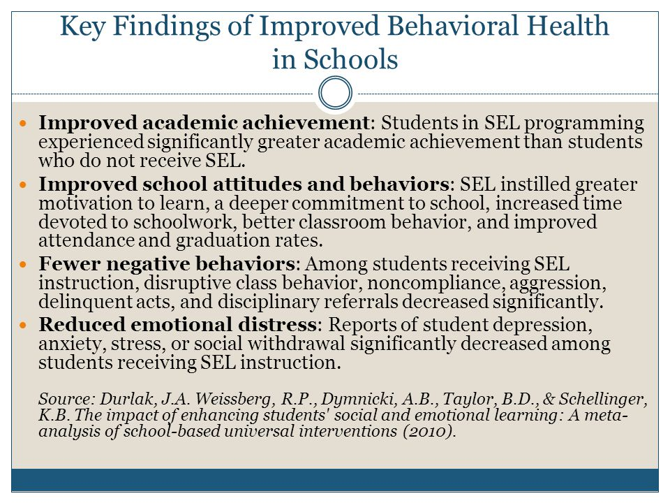 Key Findings of Improved Behavioral Health in Schools Improved academic achievement: Students in SEL programming experienced significantly greater academic achievement than students who do not receive SEL.
