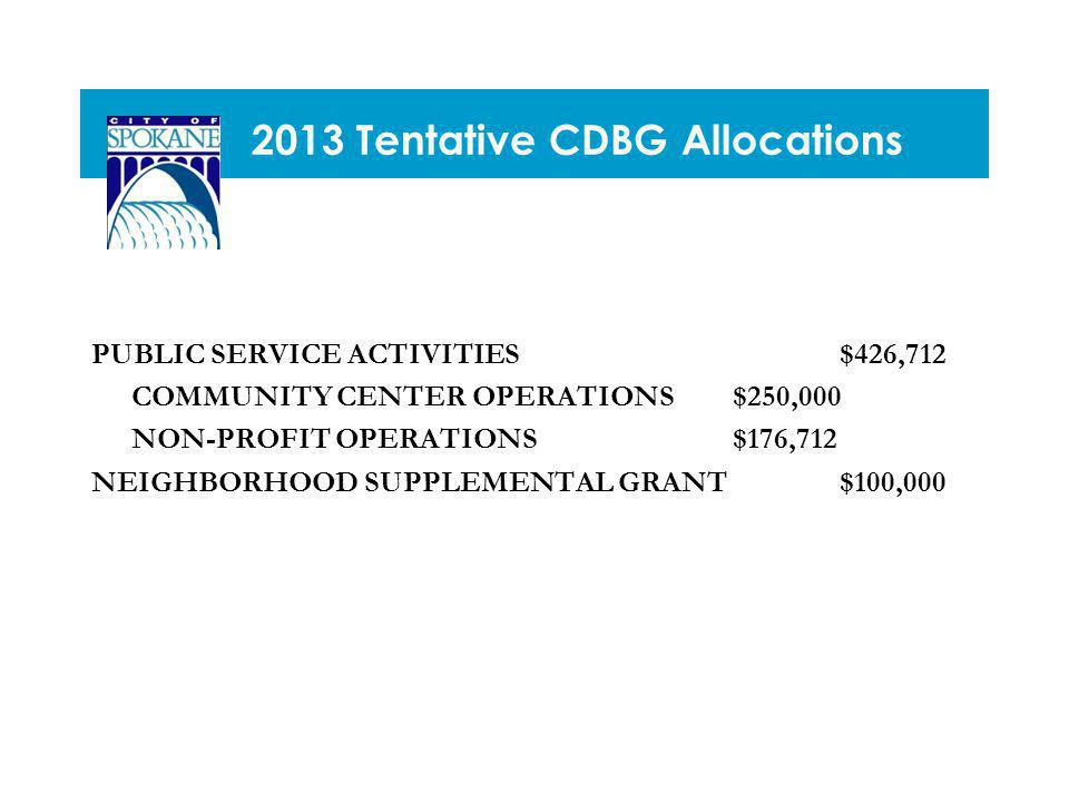 2013 Tentative CDBG Allocations PUBLIC SERVICE ACTIVITIES$426,712 COMMUNITY CENTER OPERATIONS$250,000 NON-PROFIT OPERATIONS $176,712 NEIGHBORHOOD SUPPLEMENTAL GRANT$100,000