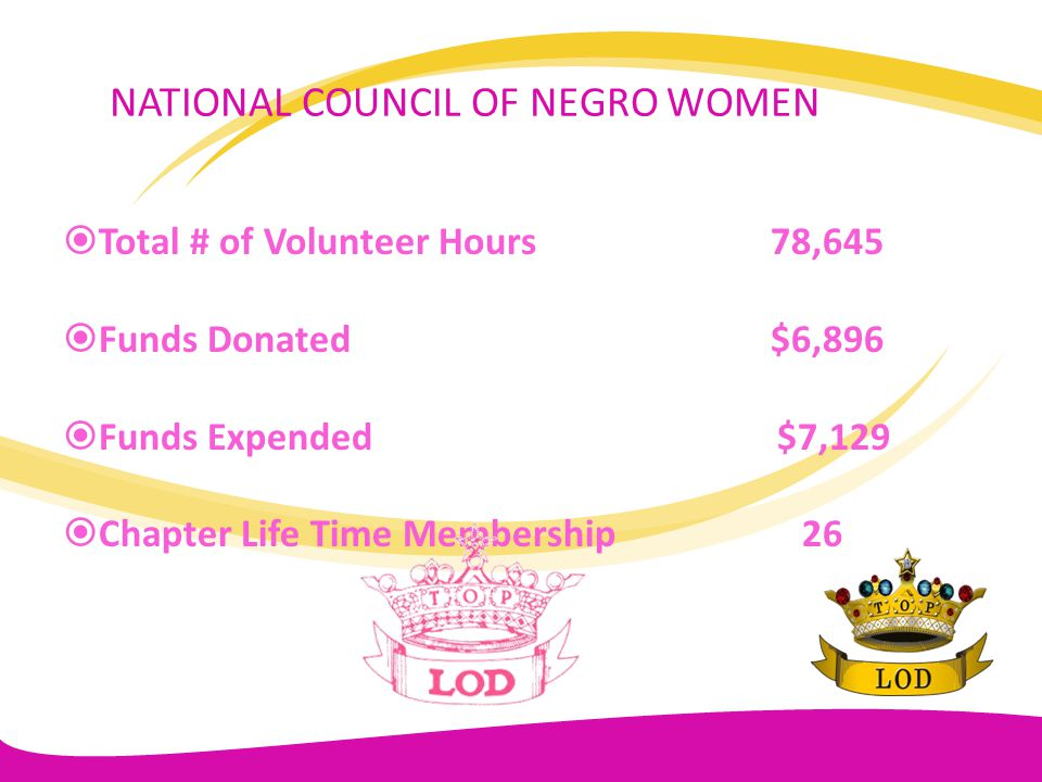 Encourage TLOD Family (Ladies, Teens and Lords) to purchase NAACP memberships Encourage participation of TLOD in local, state and National NAACP activities As National Chair, my goal was to deliver concise and clear communication to the Area and in some instances chapter chairs.