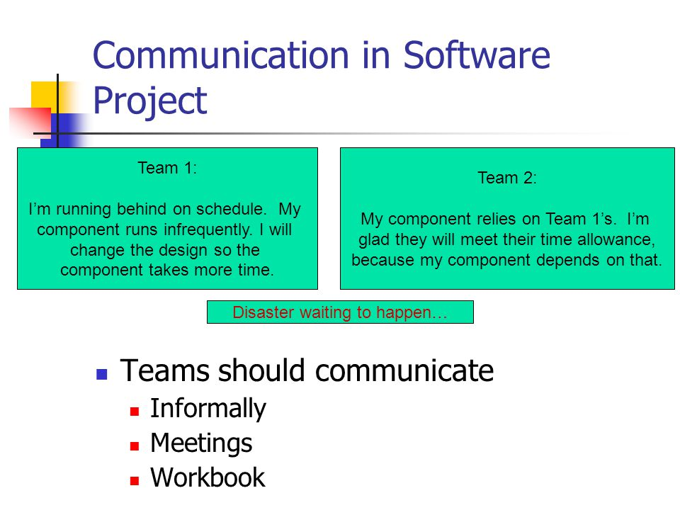 Communication in Software Project Teams should communicate Informally Meetings Workbook Team 1: Im running behind on schedule. My component runs infre
