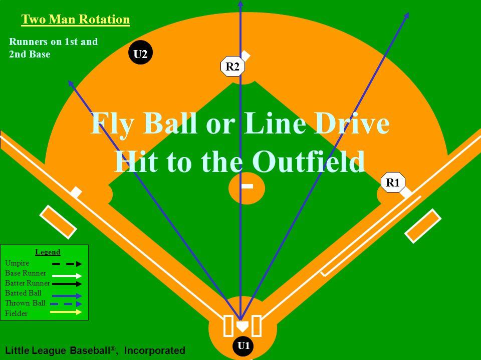 Legend Umpire Base Runner Batter Runner Batted Ball Thrown Ball Fielder Little League Baseball ®, Incorporated U1 Runners on 1st and 2nd Base U2 R2R1 Two Man Rotation