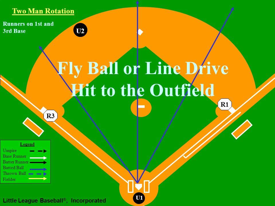 Legend Umpire Base Runner Batter Runner Batted Ball Thrown Ball Fielder Little League Baseball ®, Incorporated U1 Runners on 1st and 3rd Base U2 R3 Two Man Rotation R1