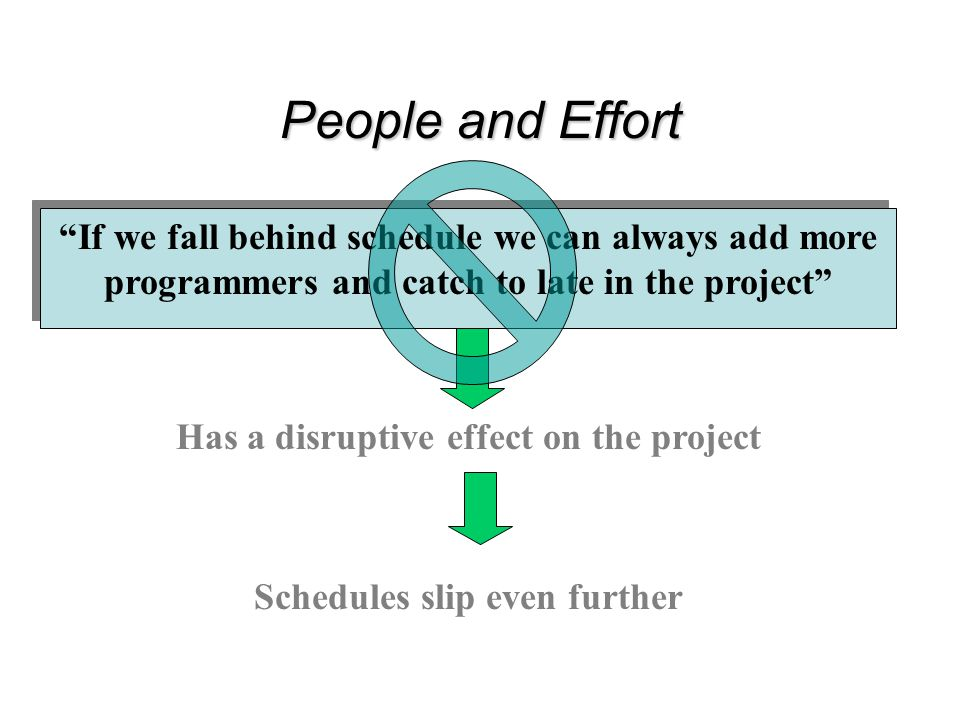 People and Effort If we fall behind schedule we can always add more programmers and catch to late in the project Has a disruptive effect on the projec