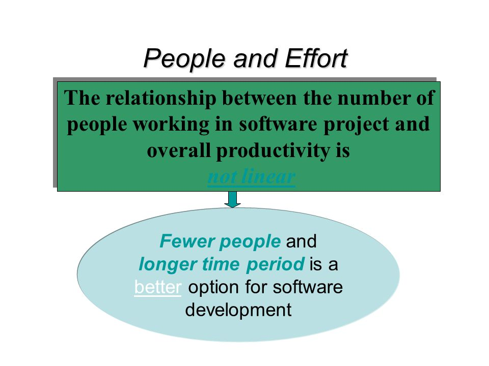 People and Effort The relationship between the number of people working in software project and overall productivity is not linear The relationship be