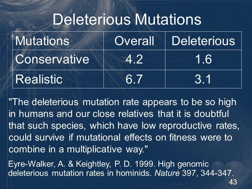 43 Deleterious Mutations
