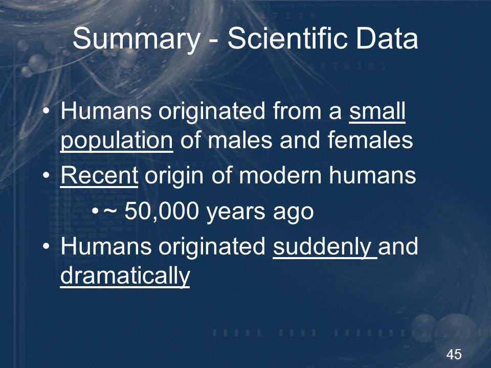 45 Summary - Scientific Data Humans originated from a small population of males and females Recent origin of modern humans ~ 50,000 years ago Humans o
