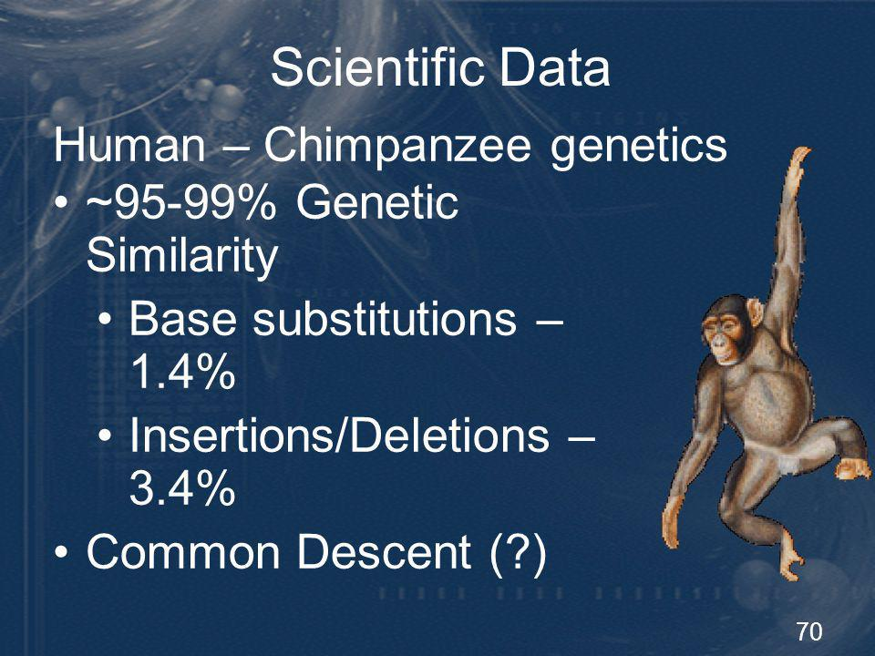 70 Scientific Data Human – Chimpanzee genetics ~95-99% Genetic Similarity Base substitutions – 1.4% Insertions/Deletions – 3.4% Common Descent (?)