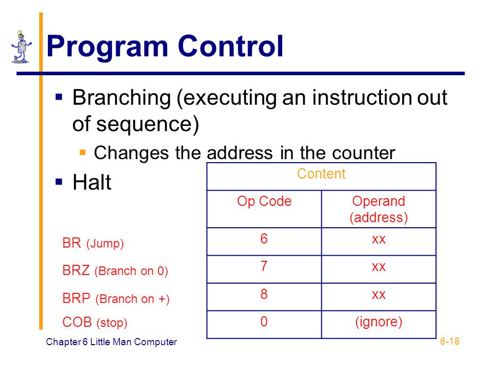 Chapter 6 Little Man Computer 6-18 Program Control Branching (executing an instruction out of sequence) Changes the address in the counter Halt Conten
