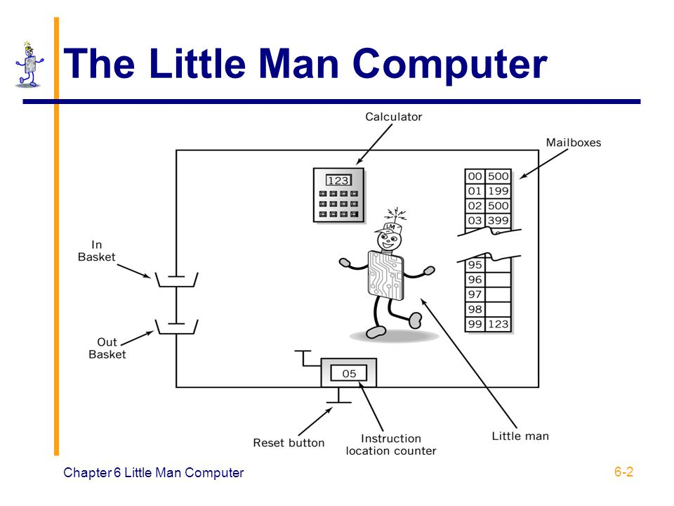 Chapter 6 Little Man Computer 6-2 The Little Man Computer