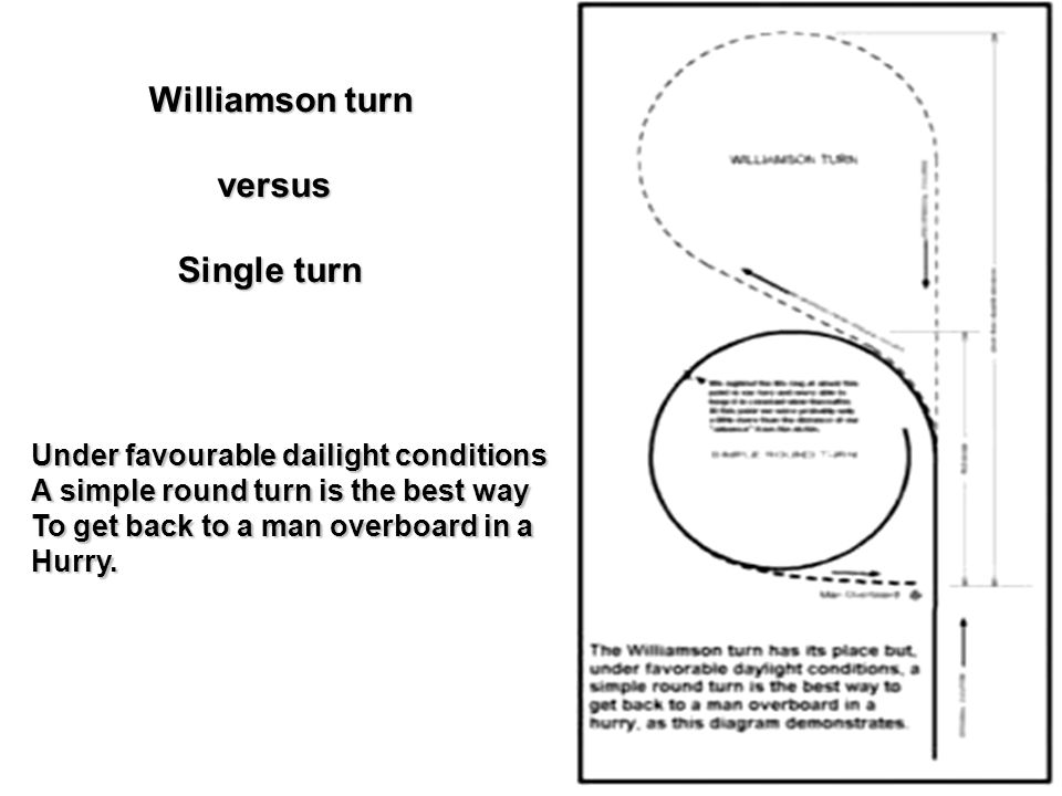 Williamson turn versus versus Single turn Single turn Under favourable dailight conditions A simple round turn is the best way To get back to a man ov