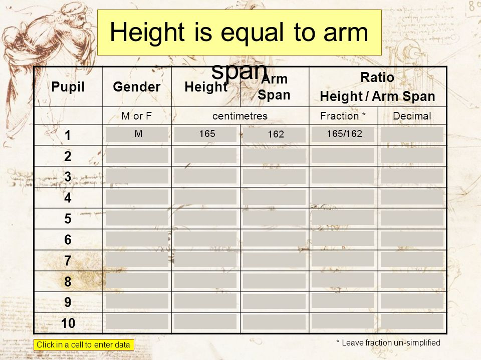 PupilGenderHeight Arm Span Ratio Height / Arm Span M or FcentimetresFraction *Decimal 1 2 3 4 5 6 7 8 9 10 * Leave fraction un-simplified Height is eq