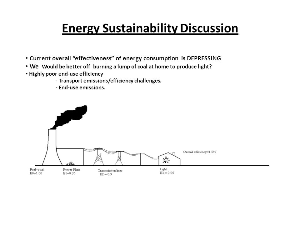 Energy Sustainability Discussion Current overall effectiveness of energy consumption is DEPRESSING We Would be better off burning a lump of coal at home to produce light.