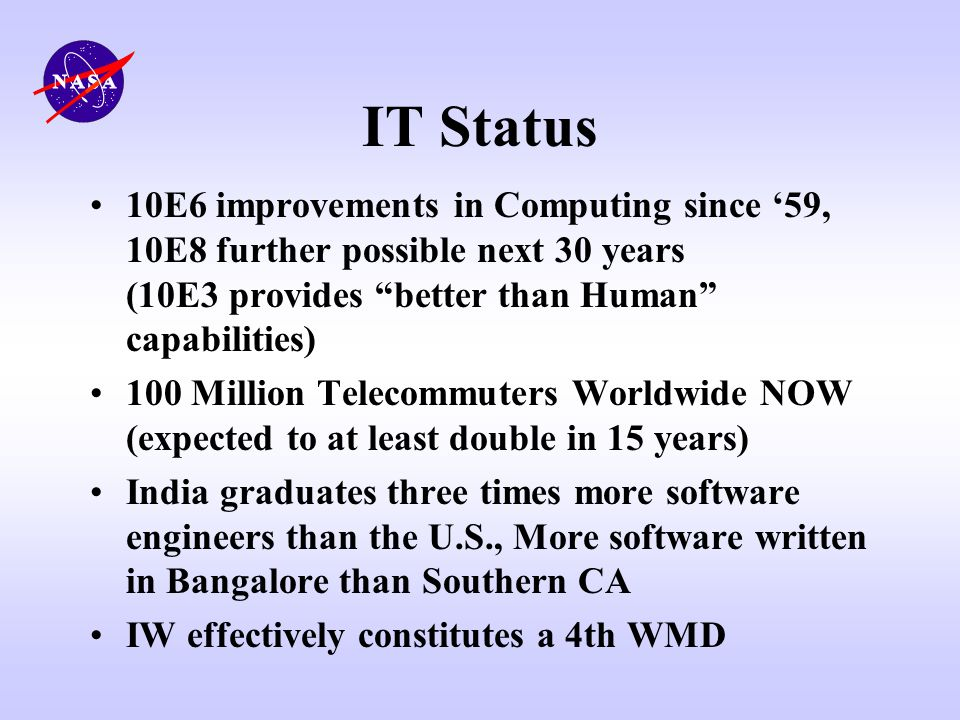 IT Status 10E6 improvements in Computing since 59, 10E8 further possible next 30 years (10E3 provides better than Human capabilities) 100 Million Tele