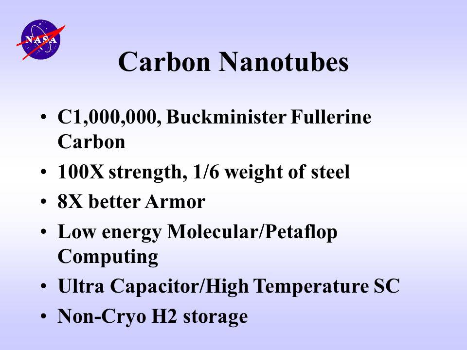 Carbon Nanotubes C1,000,000, Buckminister Fullerine Carbon 100X strength, 1/6 weight of steel 8X better Armor Low energy Molecular/Petaflop Computing