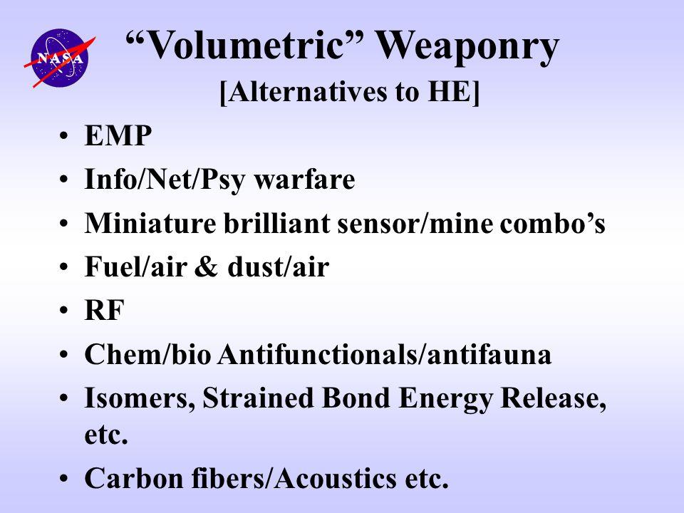 Volumetric Weaponry [Alternatives to HE] EMP Info/Net/Psy warfare Miniature brilliant sensor/mine combos Fuel/air & dust/air RF Chem/bio Antifunctiona