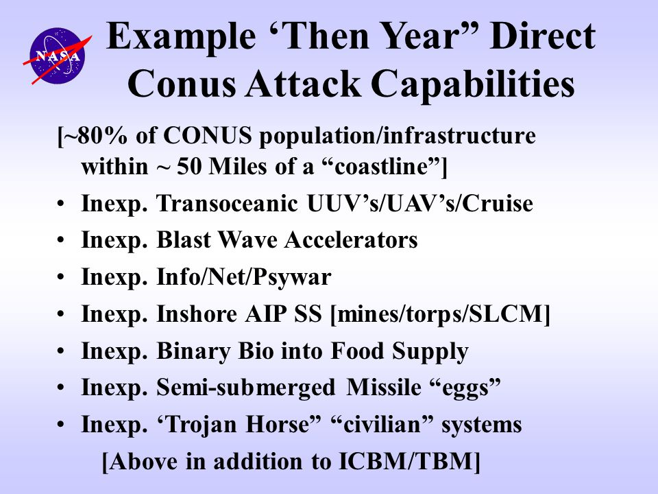 Example Then Year Direct Conus Attack Capabilities [~80% of CONUS population/infrastructure within ~ 50 Miles of a coastline] Inexp. Transoceanic UUVs