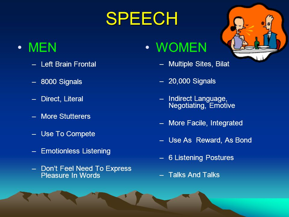 SPEECH MEN –Left Brain Frontal –8000 Signals –Direct, Literal –More Stutterers –Use To Compete –Emotionless Listening –Dont Feel Need To Express Pleasure In Words WOMEN –Multiple Sites, Bilat –20,000 Signals –Indirect Language, Negotiating, Emotive –More Facile, Integrated –Use As Reward, As Bond –6 Listening Postures –Talks And Talks