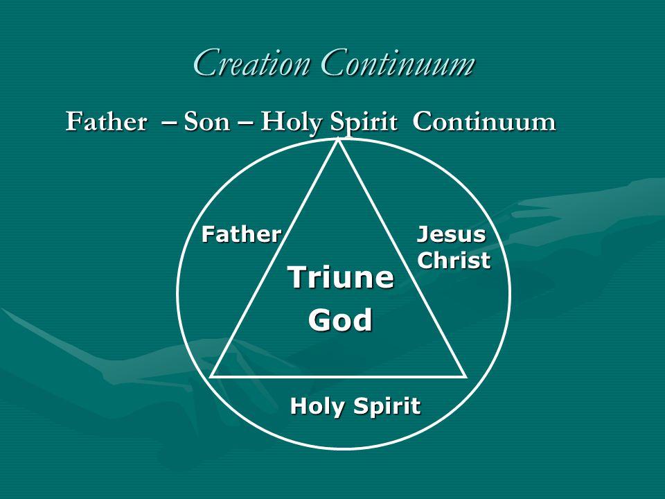 Creation Continuum Father – Son – Holy Spirit Continuum Holy Spirit FatherJesusChrist TriuneGod