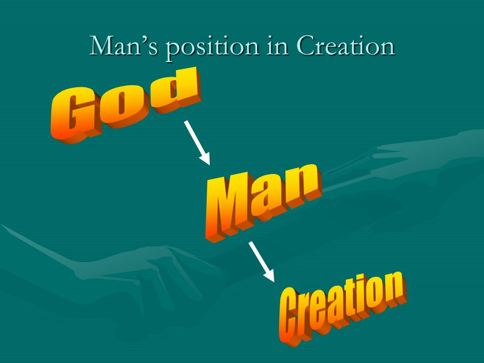 Mans position in Creation