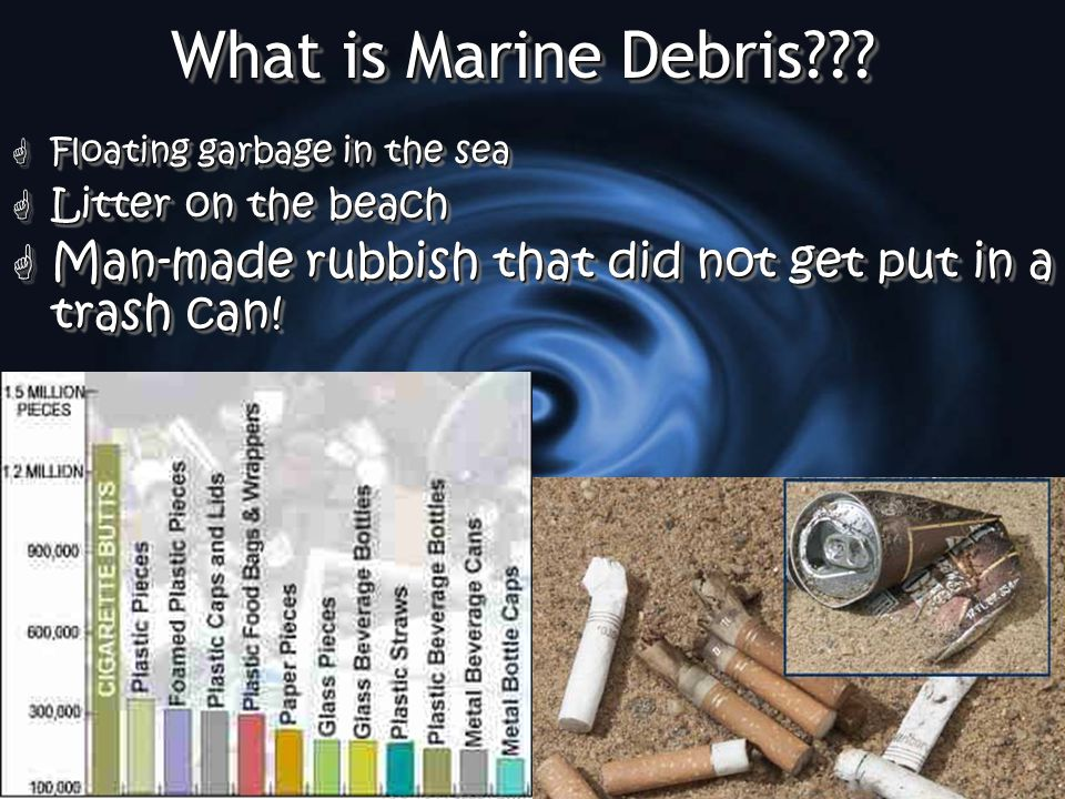 What is Marine Debris??.