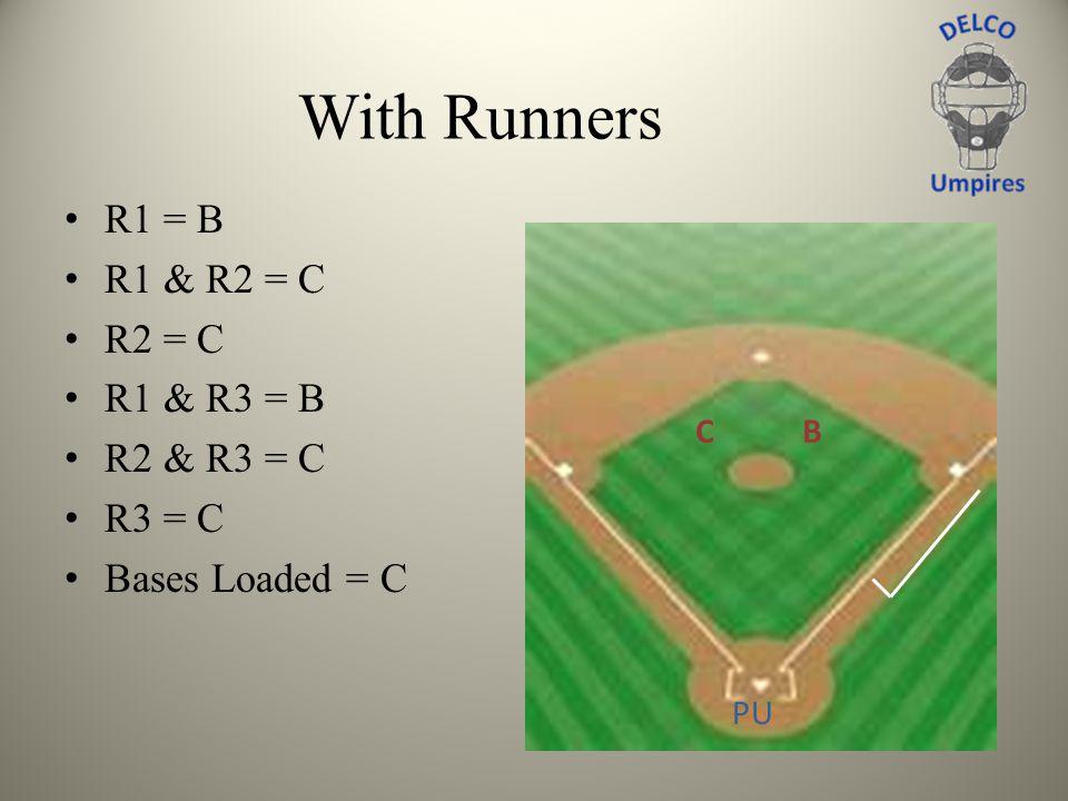 With Runners R1 = B R1 & R2 = C R2 = C R1 & R3 = B R2 & R3 = C R3 = C Bases Loaded = C CB B PU C