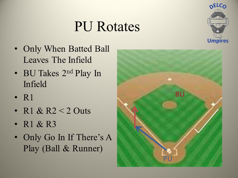 PU Rotates Only When Batted Ball Leaves The Infield BU Takes 2 nd Play In Infield R1 R1 & R2 < 2 Outs R1 & R3 Only Go In If Theres A Play (Ball & Runn