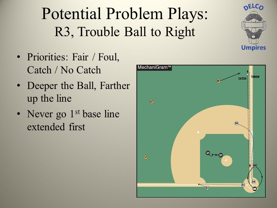 Potential Problem Plays: R3, Trouble Ball to Right Priorities: Fair / Foul, Catch / No Catch Deeper the Ball, Farther up the line Never go 1 st base l