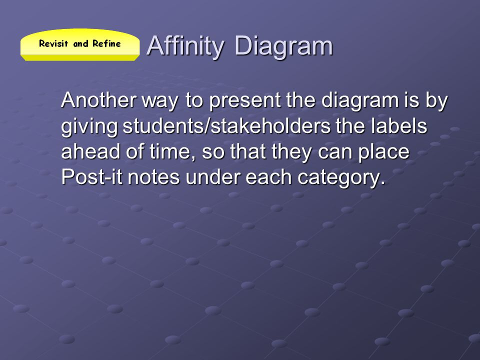 Affinity Diagram Another way to present the diagram is by giving students/stakeholders the labels ahead of time, so that they can place Post-it notes