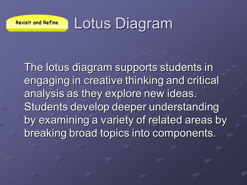 Lotus Diagram The lotus diagram supports students in engaging in creative thinking and critical analysis as they explore new ideas. Students develop d