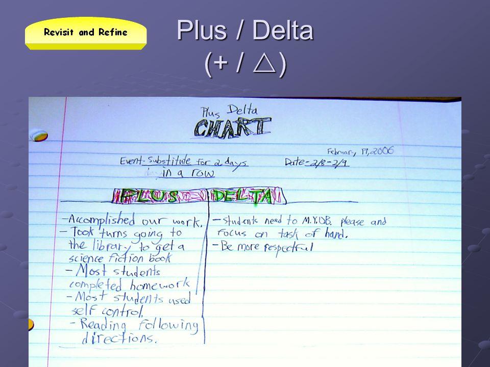 Plus / Delta (+ / )