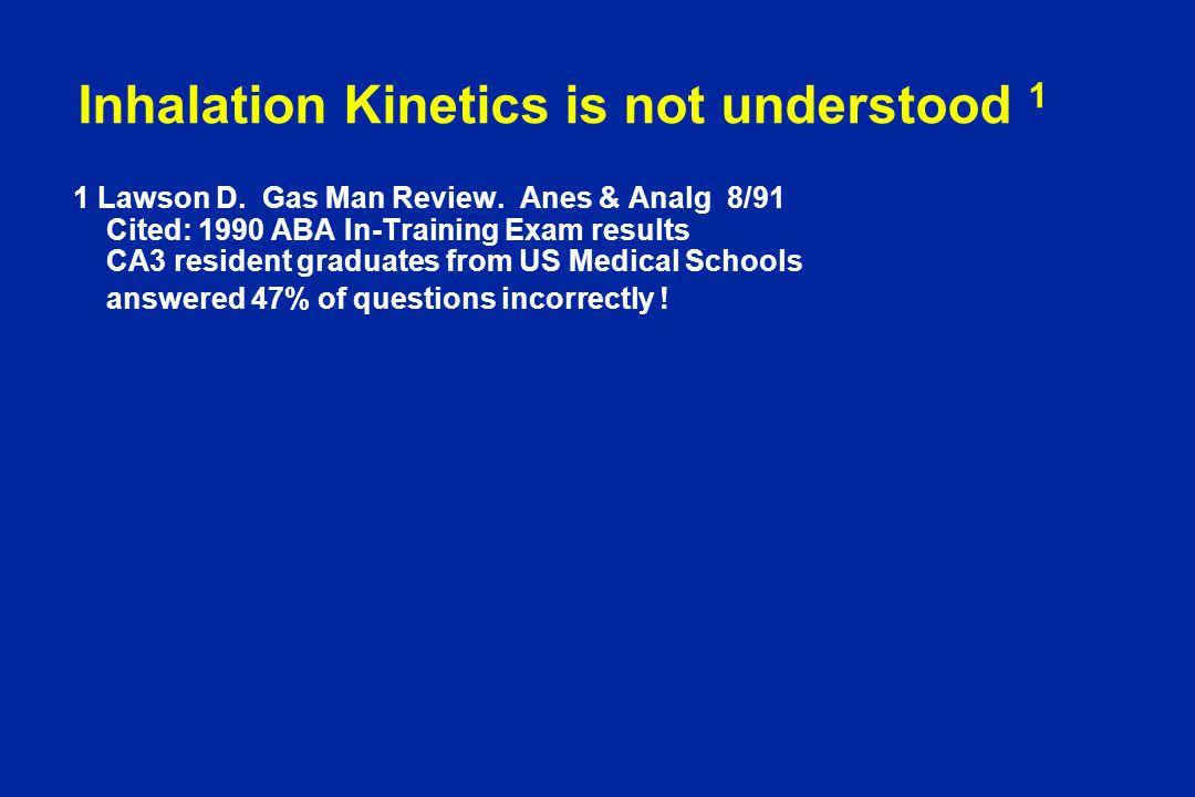Inhalation Kinetics is not understood 1 1 Lawson D.