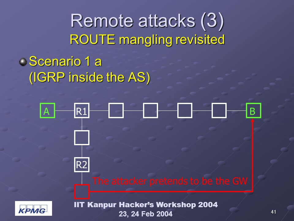 IIT Kanpur Hackers Workshop 2004 23, 24 Feb 2004 41 Remote attacks (3) ROUTE mangling revisited Scenario 1 a (IGRP inside the AS) AB The attacker pret