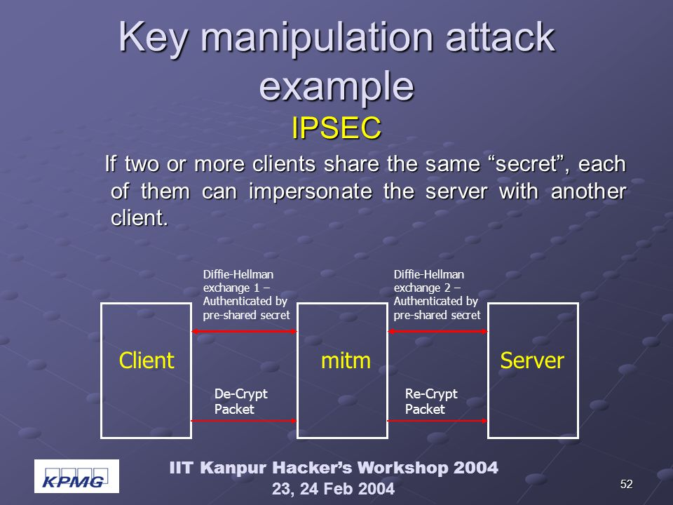 IIT Kanpur Hackers Workshop 2004 23, 24 Feb 2004 52 Key manipulation attack example IPSEC If two or more clients share the same secret, each of them can impersonate the server with another client.