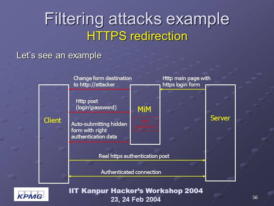 IIT Kanpur Hackers Workshop 2004 23, 24 Feb 2004 56 Filtering attacks example HTTPS redirection Lets see an example Http main page with https login form Change form destination to http://attacker Http post (login\password) Auto-submitting hidden form with right authentication data Real https authentication post Authenticated connection Client Server MiM login password