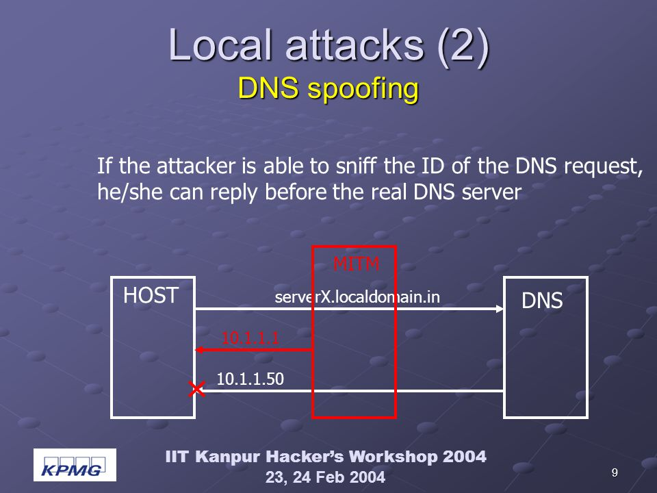 IIT Kanpur Hackers Workshop 2004 23, 24 Feb 2004 9 Local attacks (2) DNS spoofing HOST DNS serverX.localdomain.in 10.1.1.50 MITM 10.1.1.1 If the attacker is able to sniff the ID of the DNS request, he/she can reply before the real DNS server