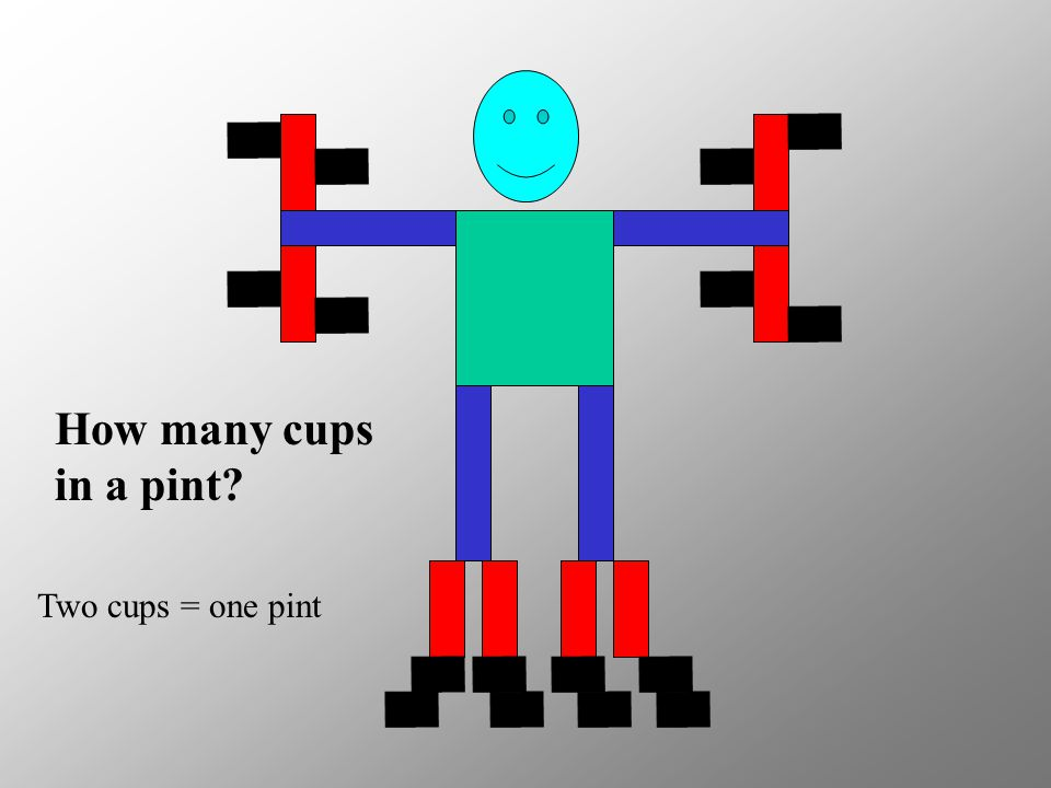 How many cups in a pint Two cups = one pint