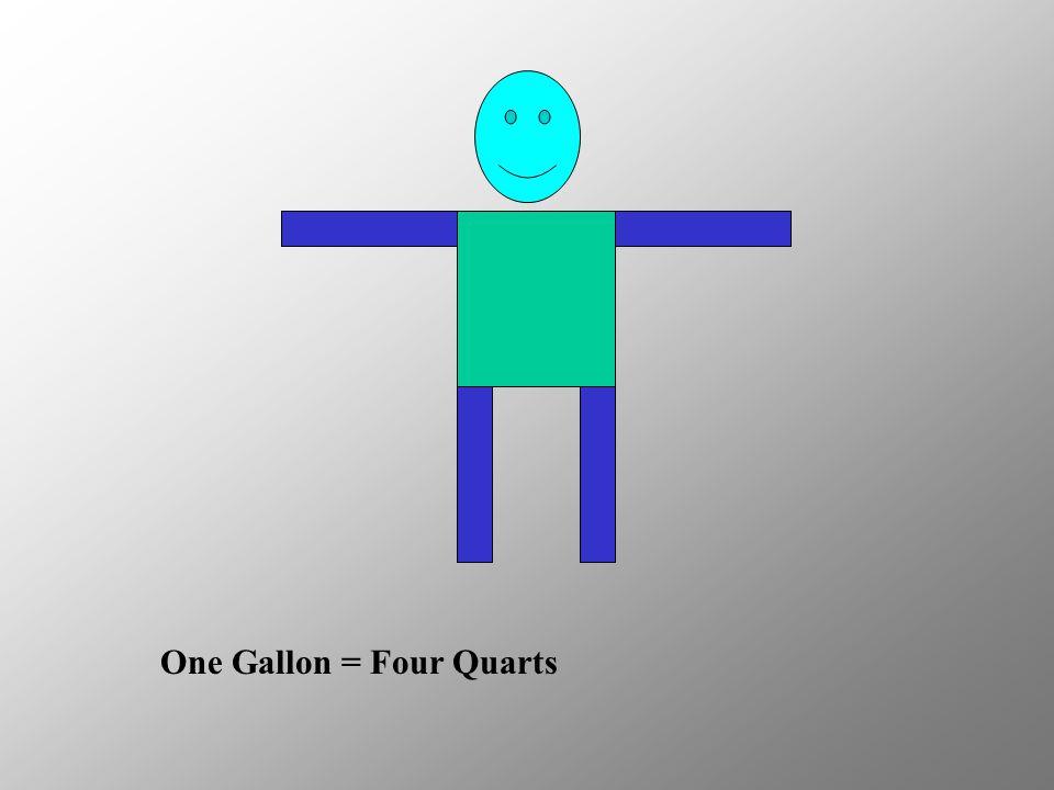 One Gallon = Four Quarts