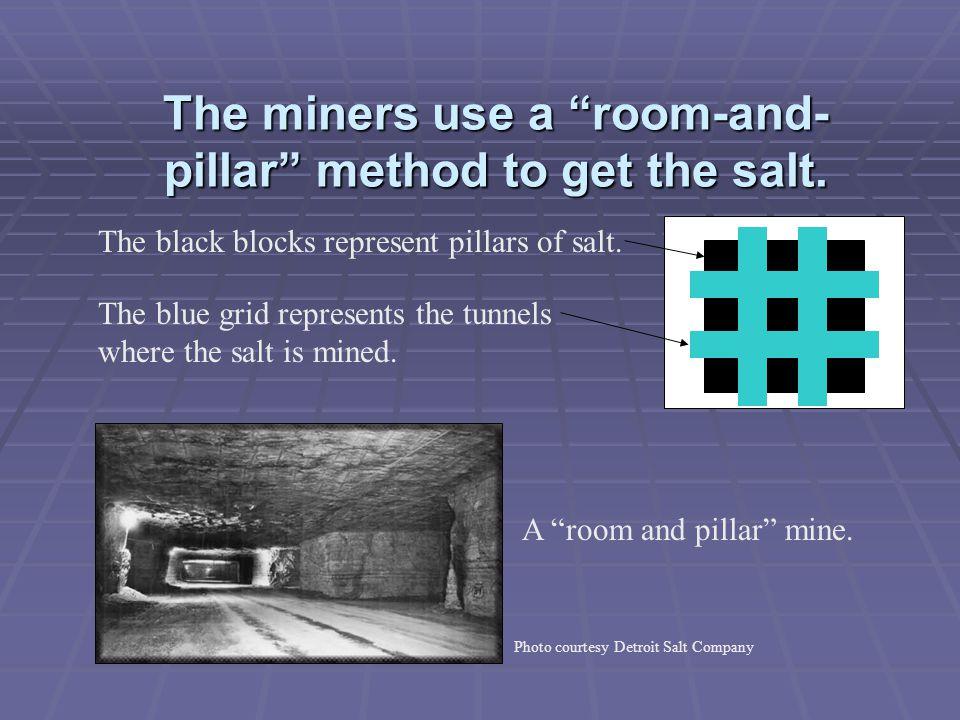 The Process of Salt Mining