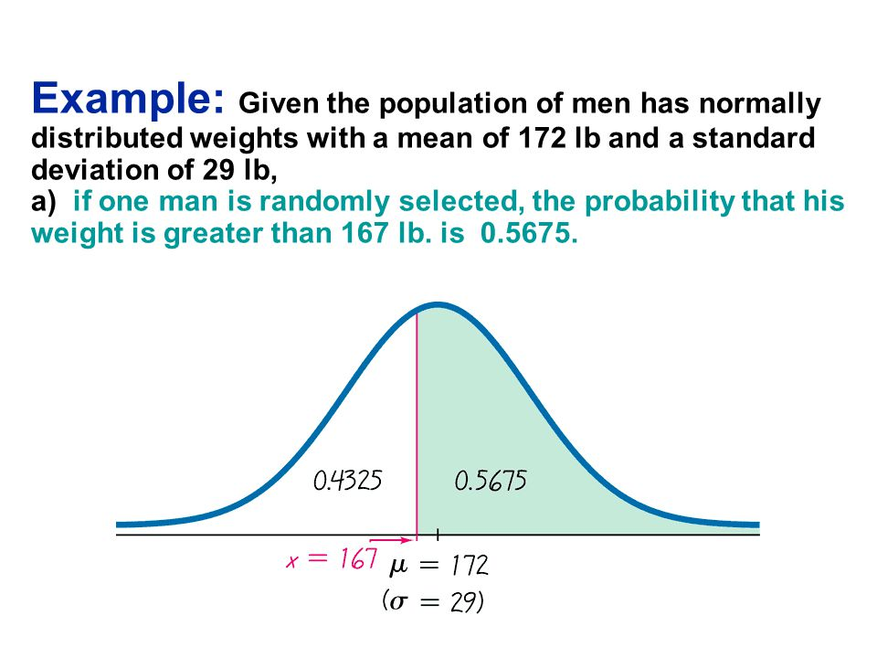 Example: Given the population of men has normally distributed weights with a mean of 172 lb and a standard deviation of 29 lb, a) if one man is random