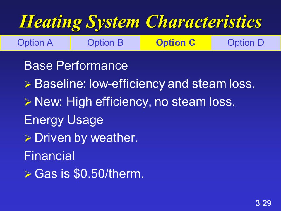 3-29 Heating System Characteristics Base Performance Ø Baseline: low-efficiency and steam loss.